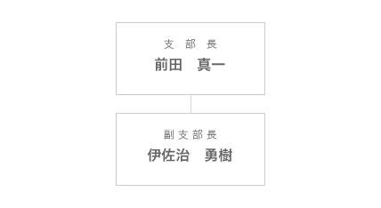 組織図_滋賀